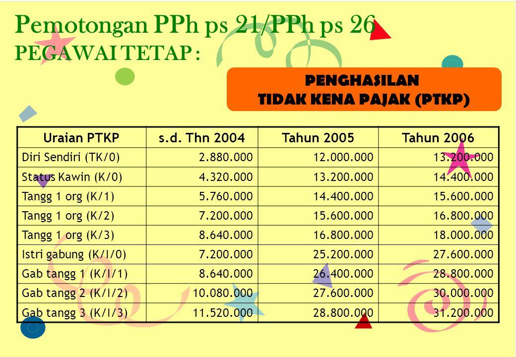 Pemotongan PPh ps 21/PPh ps 26 PEGAWAI TETAP : Uraian PTKPs.d. Thn 2004Tahun 2005Tahun 2006 Diri Sendiri (TK/0)2.880.00012.000.00013.200.000 Status Ka