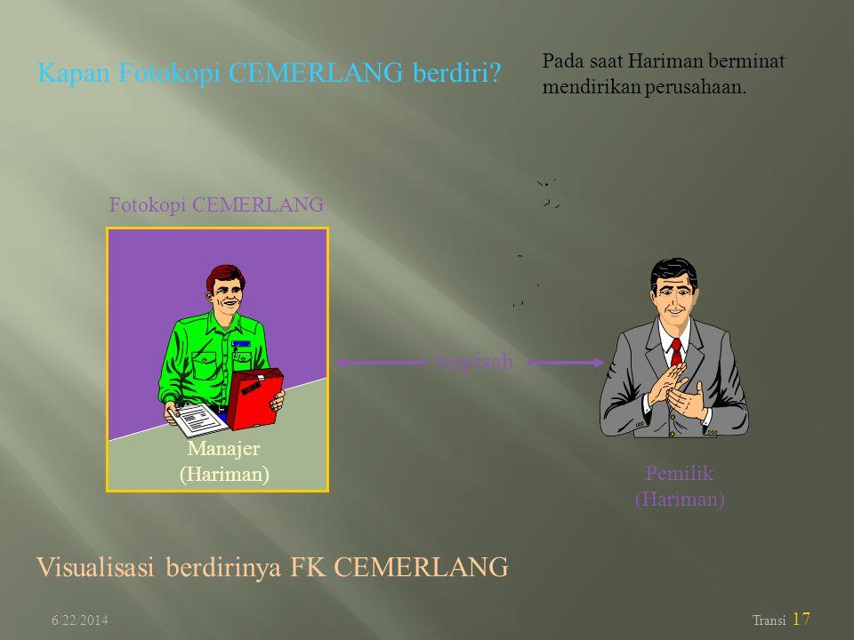 6/22/2014 Transi 17 Fotokopi CEMERLANG Pemilik (Hariman) terpisah Kapan Fotokopi CEMERLANG berdiri? Pada saat Hariman berminat mendirikan perusahaan.