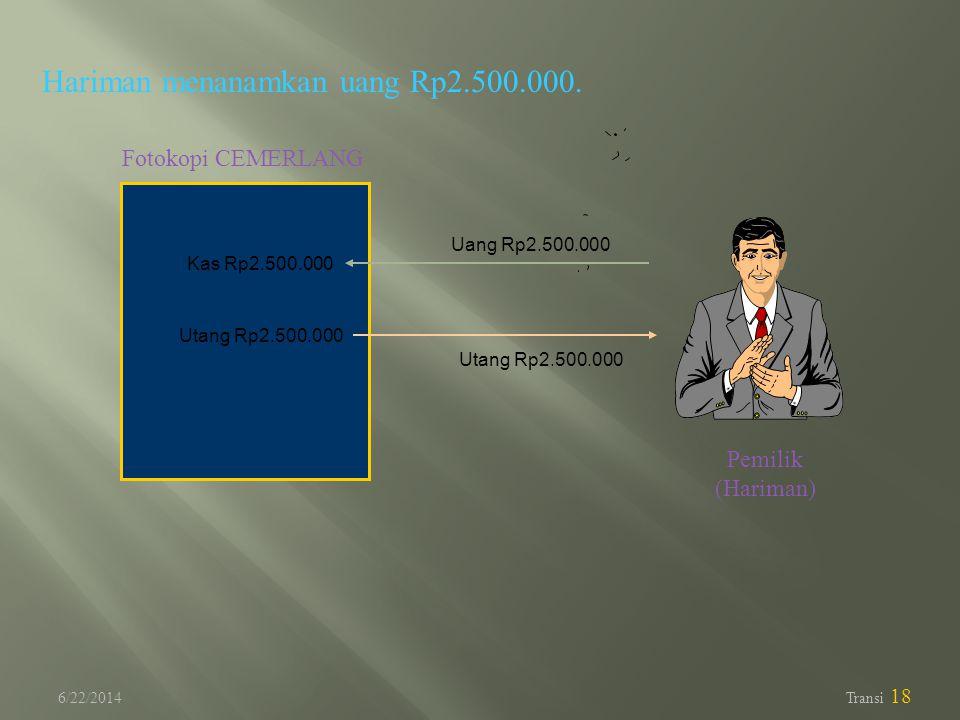 6/22/2014 Transi 18 Hariman menanamkan uang Rp2.500.000. Fotokopi CEMERLANG Pemilik (Hariman) Kas Rp2.500.000 Utang Rp2.500.000 Uang Rp2.500.000 Utang