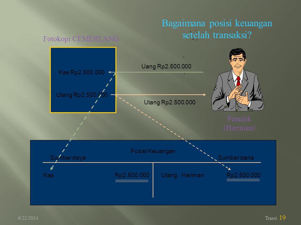 6/22/2014 Transi 19 Bagaimana posisi keuangan setelah transaksi? Fotokopi CEMERLANG Pemilik (Hariman) Kas Rp2.500.000 Utang Rp2.500.000 Uang Rp2.500.0