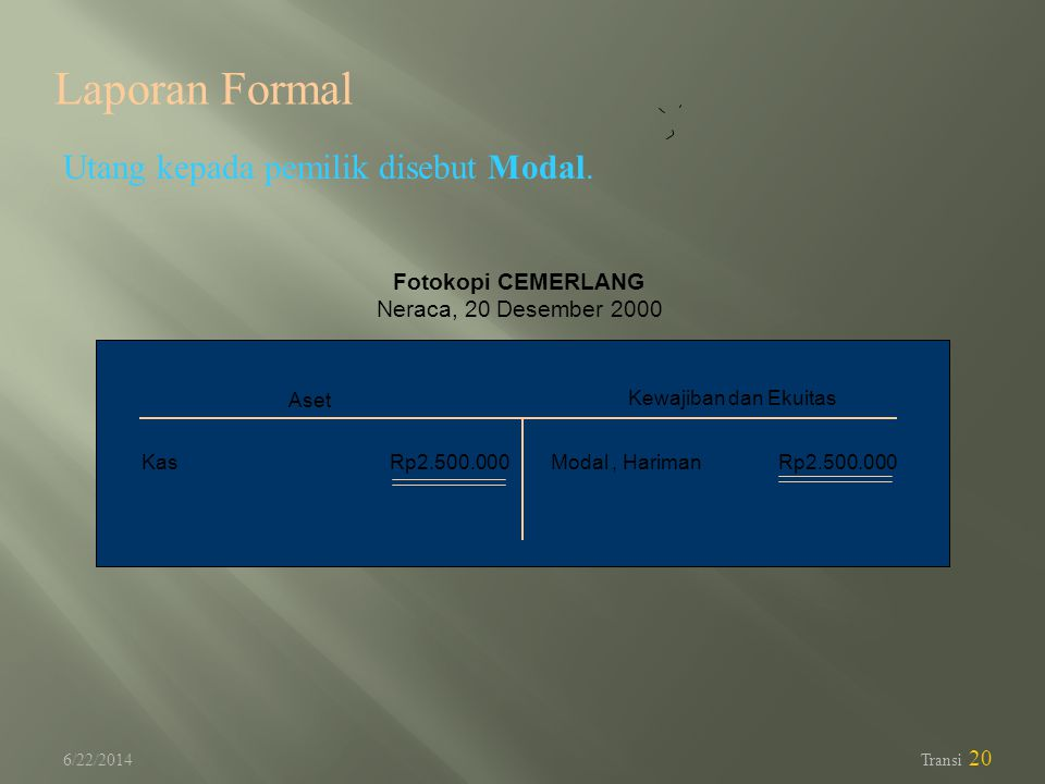 6/22/2014 Transi 20 Utang kepada pemilik disebut Modal. Fotokopi CEMERLANG Neraca, 20 Desember 2000 Aset Kewajiban dan Ekuitas Kas Rp2.500.000Modal, H