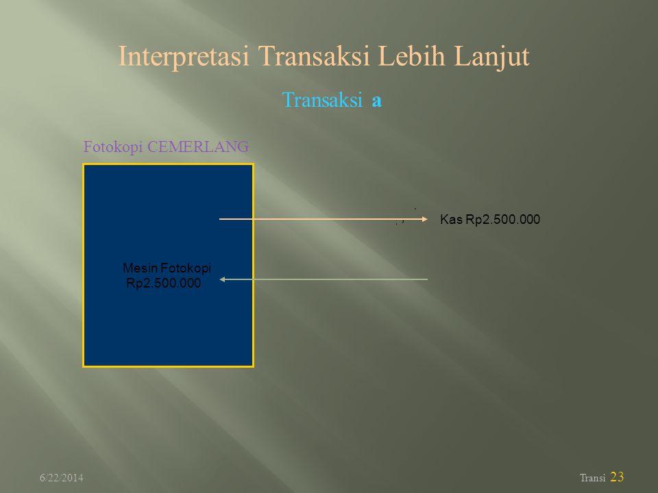 6/22/2014 Transi 23 Transaksi a Fotokopi CEMERLANG Kas Rp2.500.000 Mesin Fotokopi Rp2.500.000 Interpretasi Transaksi Lebih Lanjut