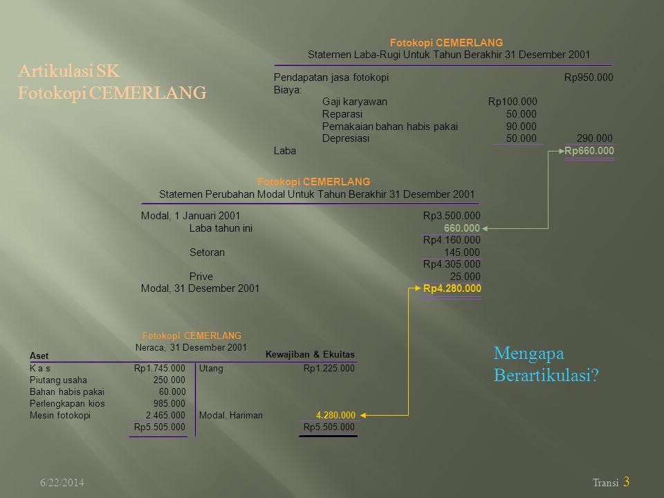 6/22/2014 Transi 3 Rp100.000 50.000 90.000 50.000 Fotokopi CEMERLANG Statemen Laba-Rugi Untuk Tahun Berakhir 31 Desember 2001 Pendapatan jasa fotokopi