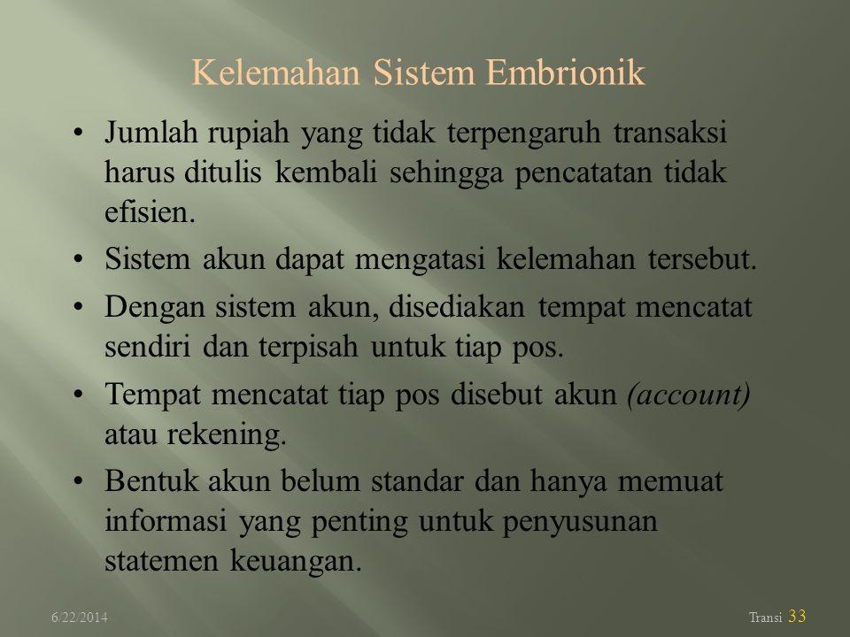 6/22/2014 Transi 33 Kelemahan Sistem Embrionik •Jumlah rupiah yang tidak terpengaruh transaksi harus ditulis kembali sehingga pencatatan tidak efisien