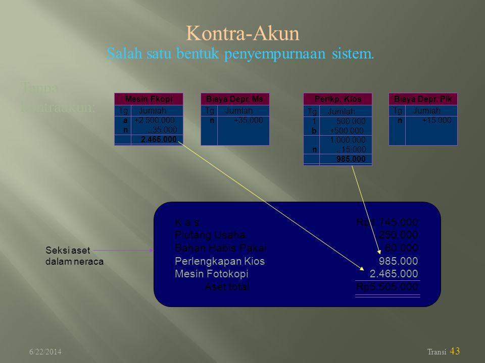 6/22/2014 Transi 43 Salah satu bentuk penyempurnaan sistem. Kontra-Akun Tanpa kontraakun: Perlkp. Kios Jumlah 500.000 +500.000 1.000.000  15.000 985.