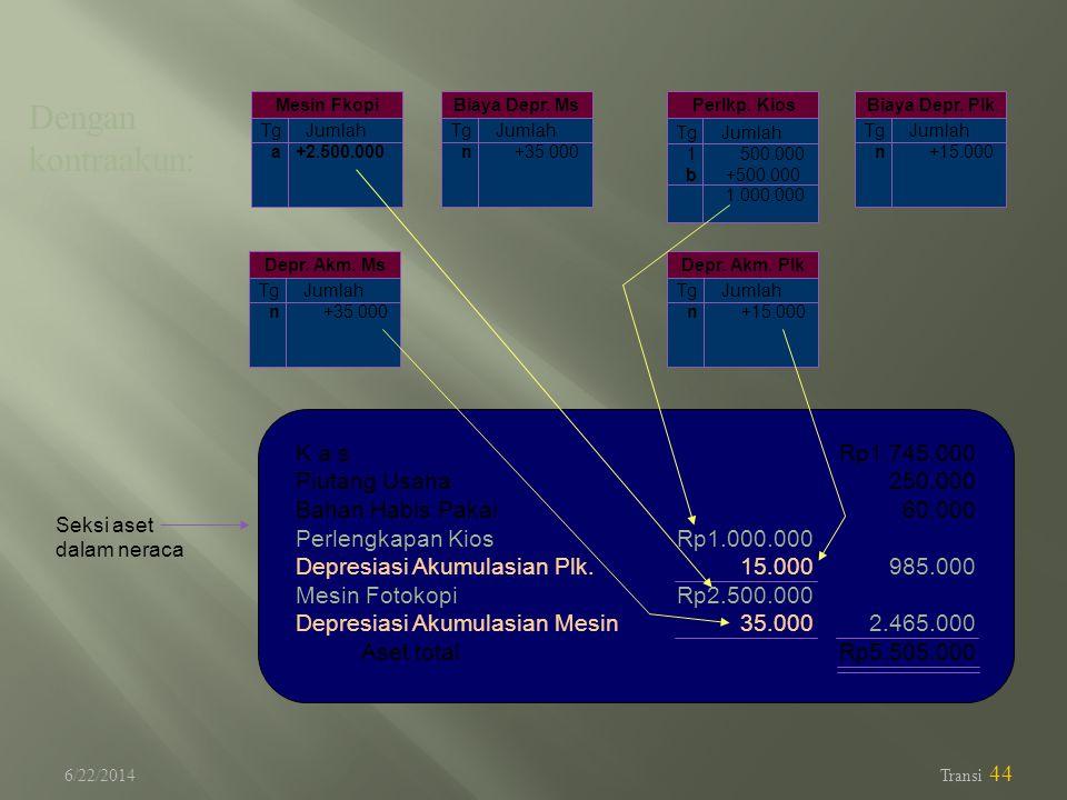 6/22/2014 Transi 44 Dengan kontraakun: Biaya Depr. Ms Jumlah +35.000 Tg n K a s Piutang Usaha Bahan Habis Pakai Perlengkapan Kios Depresiasi Akumulasi
