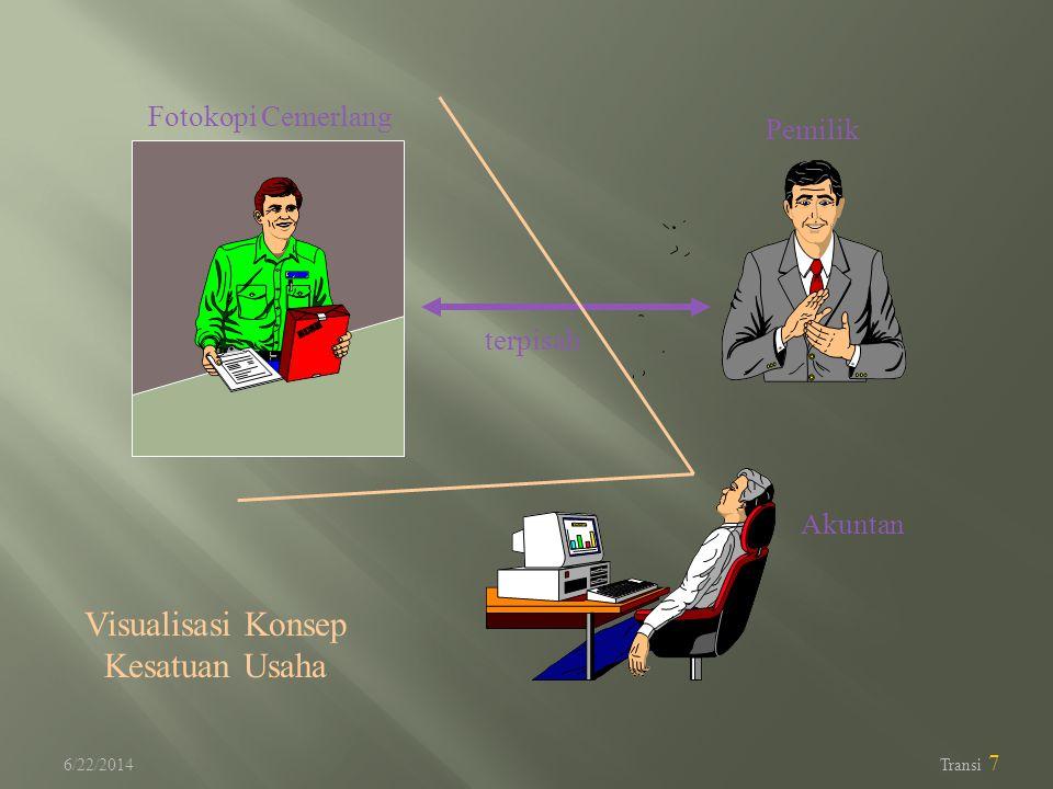6/22/2014 Transi 7 Fotokopi Cemerlang Pemilik Akuntan Visualisasi Konsep Kesatuan Usaha terpisah