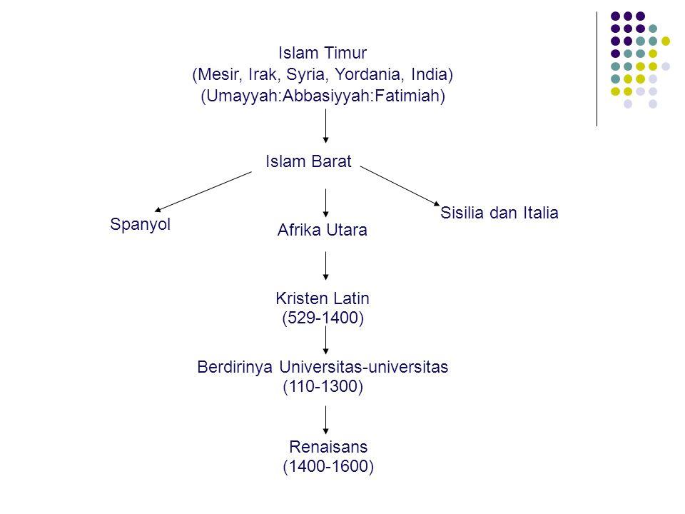 Islam Barat Afrika Utara Sisilia dan Italia Spanyol Kristen Latin (529-1400) Berdirinya Universitas-universitas (110-1300) Renaisans (1400-1600) Islam