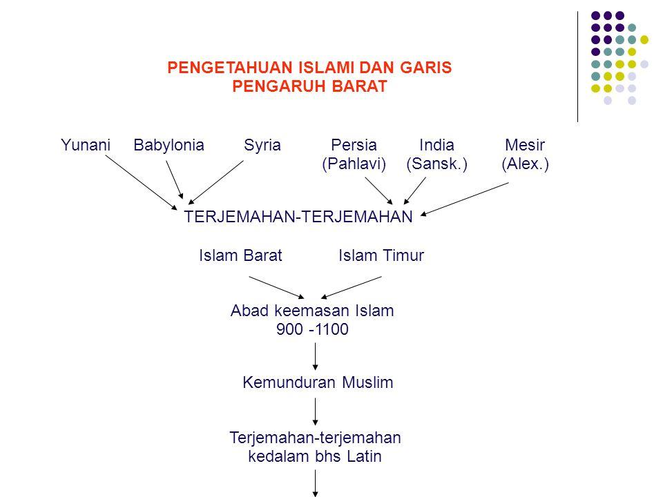 PENGETAHUAN ISLAMI DAN GARIS PENGARUH BARAT Yunani TERJEMAHAN-TERJEMAHAN Persia (Pahlavi) Abad keemasan Islam 900 -1100 Islam TimurIslam Barat Kemundu