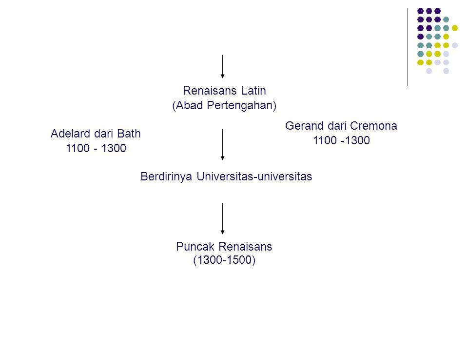 Renaisans Latin (Abad Pertengahan) Gerand dari Cremona 1100 -1300 Adelard dari Bath 1100 - 1300 Berdirinya Universitas-universitas Puncak Renaisans (1