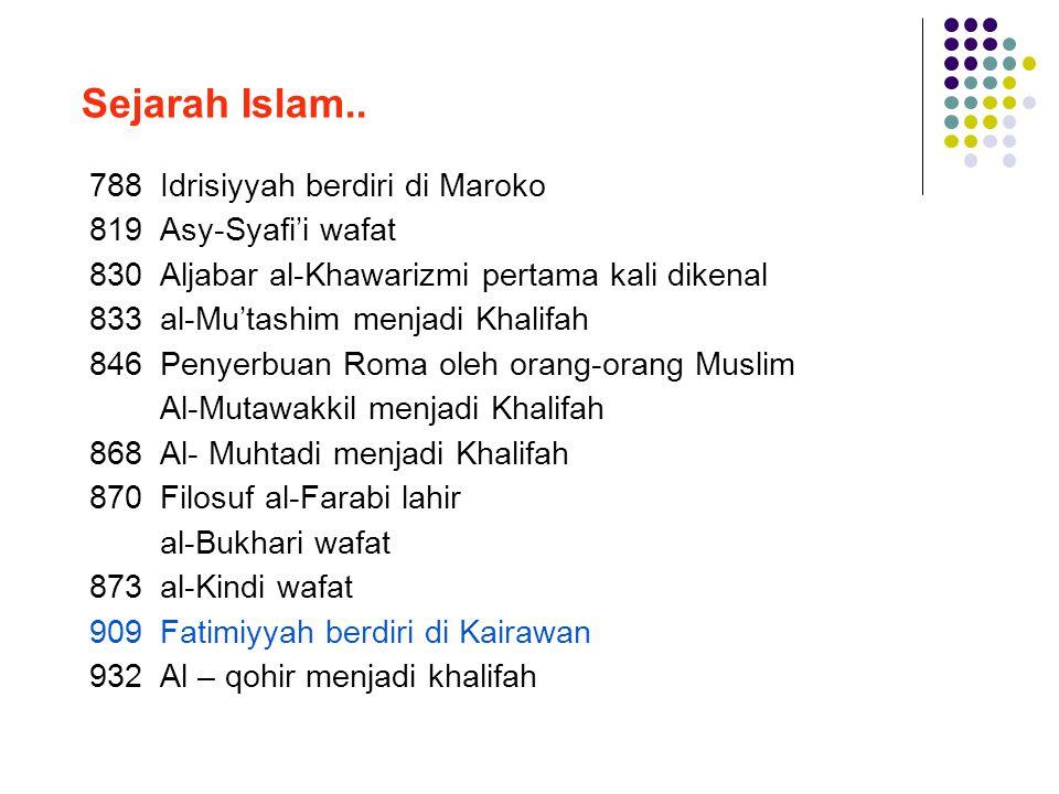 Sejarah Islam.. 788Idrisiyyah berdiri di Maroko 819Asy-Syafi'i wafat 830Aljabar al-Khawarizmi pertama kali dikenal 833al-Mu'tashim menjadi Khalifah 84