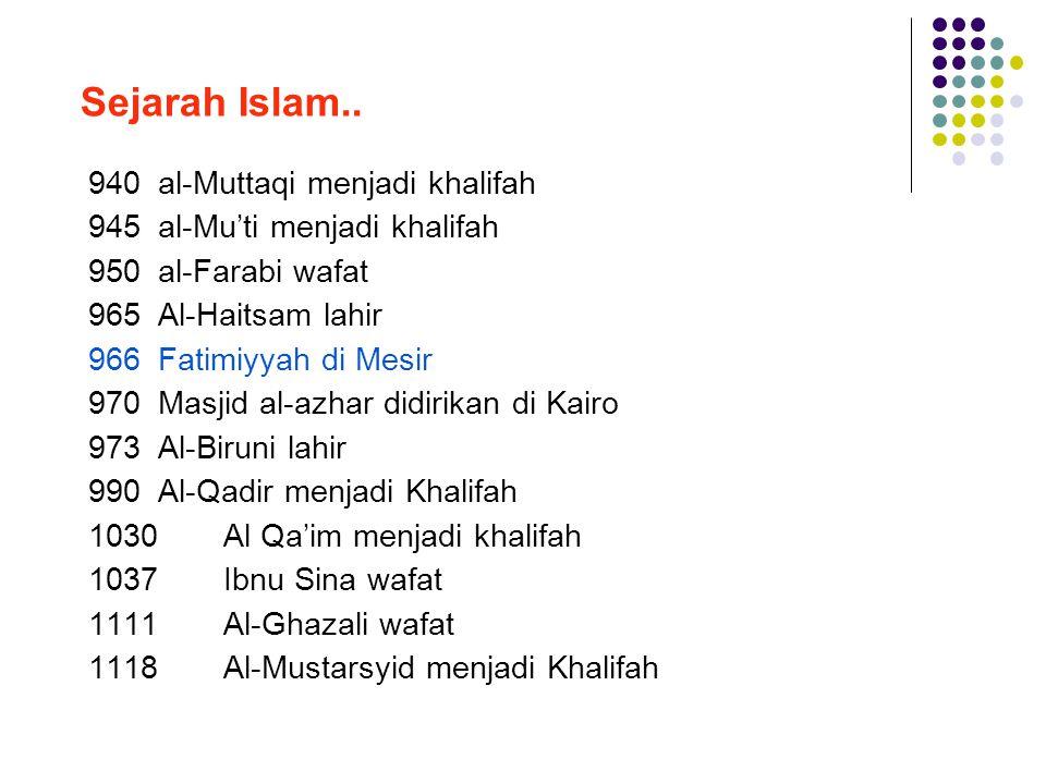 Sejarah Islam.. 940al-Muttaqi menjadi khalifah 945al-Mu'ti menjadi khalifah 950 al-Farabi wafat 965Al-Haitsam lahir 966Fatimiyyah di Mesir 970Masjid a