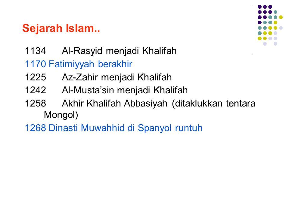 Sejarah Islam.. 1134Al-Rasyid menjadi Khalifah 1170 Fatimiyyah berakhir 1225Az-Zahir menjadi Khalifah 1242Al-Musta'sin menjadi Khalifah 1258Akhir Khal
