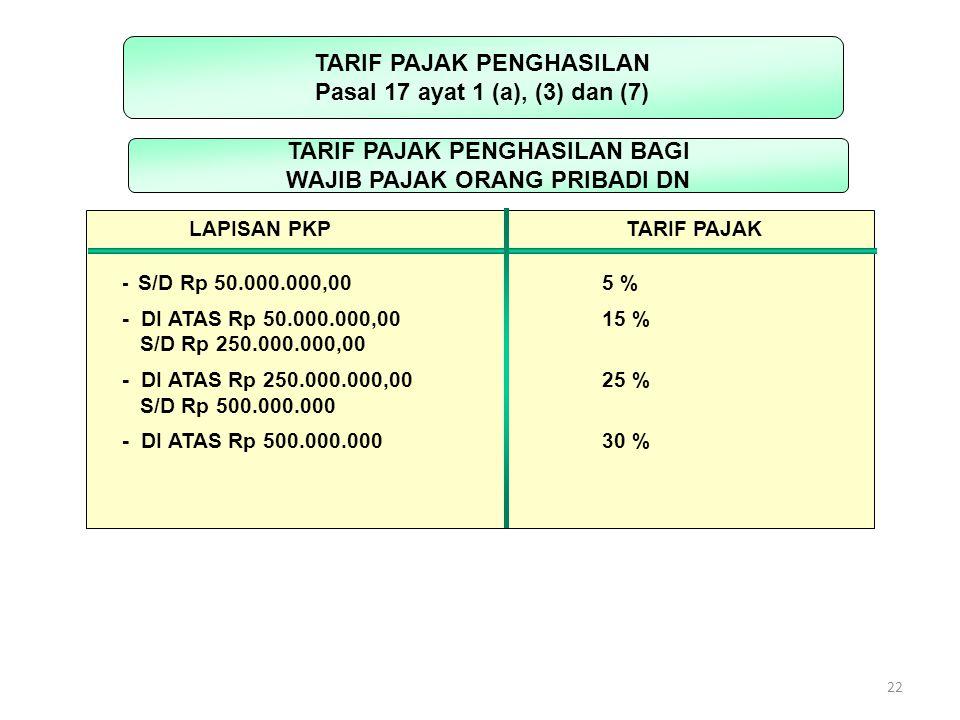 22 LAPISAN PKPTARIF PAJAK - S/D Rp 50.000.000,00 5 % - DI ATAS Rp 50.000.000,00 15 % S/D Rp 250.000.000,00 - DI ATAS Rp 250.000.000,00 25 % S/D Rp 500
