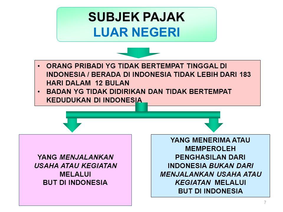 7 •ORANG PRIBADI YG TIDAK BERTEMPAT TINGGAL DI INDONESIA / BERADA DI INDONESIA TIDAK LEBIH DARI 183 HARI DALAM 12 BULAN •BADAN YG TIDAK DIDIRIKAN DAN