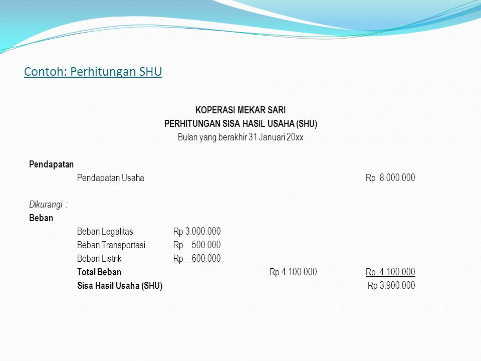 Contoh: Perhitungan SHU KOPERASI MEKAR SARI PERHITUNGAN SISA HASIL USAHA (SHU) Bulan yang berakhir 31 Januari 20xx Pendapatan Pendapatan Usaha Rp 8.00