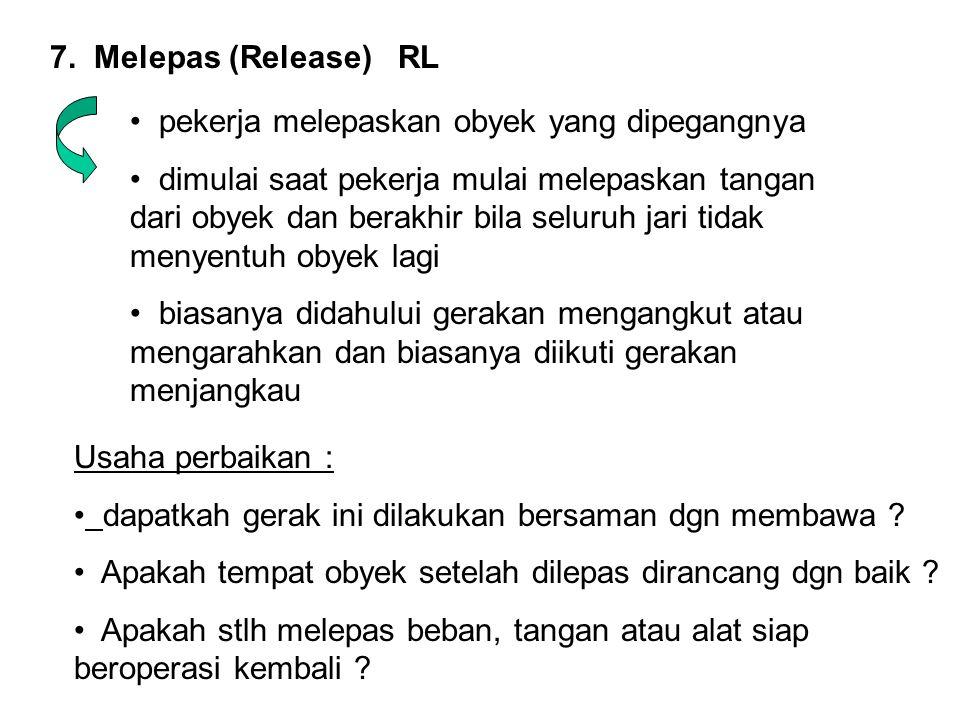 7. Melepas (Release) RL • pekerja melepaskan obyek yang dipegangnya • dimulai saat pekerja mulai melepaskan tangan dari obyek dan berakhir bila seluru
