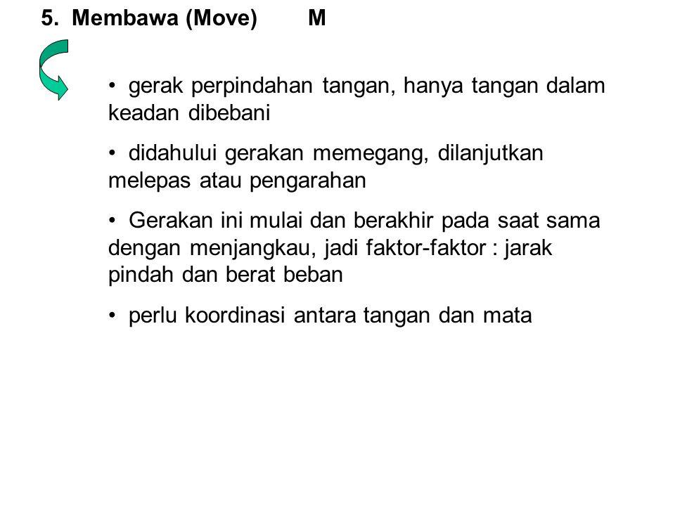 5. Membawa (Move) M • gerak perpindahan tangan, hanya tangan dalam keadan dibebani • didahului gerakan memegang, dilanjutkan melepas atau pengarahan •