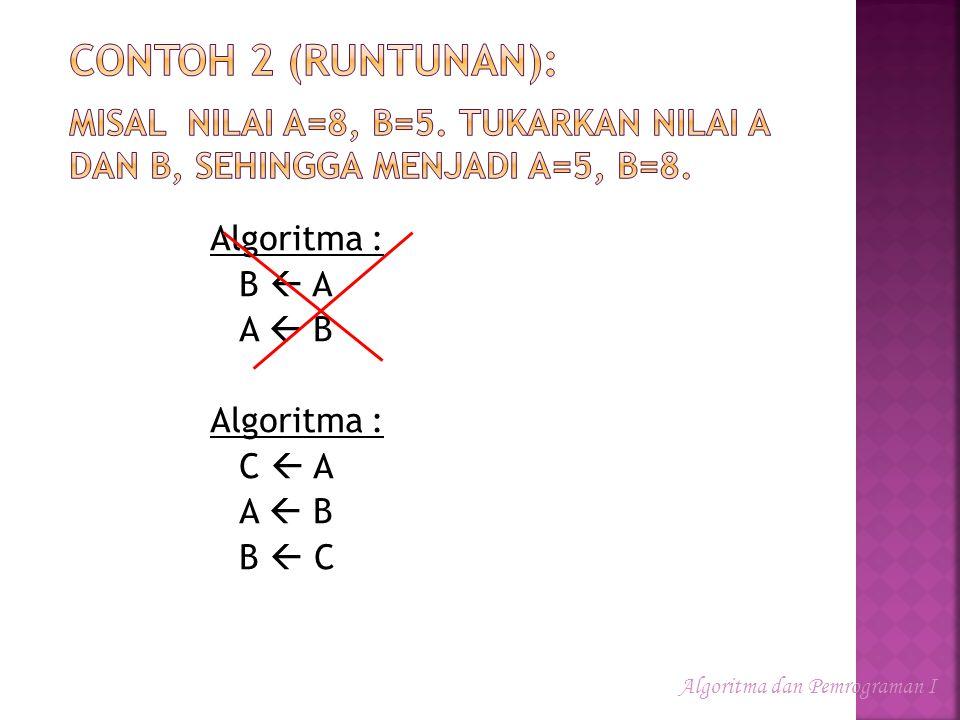 Algoritma : B  A A  B Algoritma : C  A A  B B  C Algoritma dan Pemrograman I