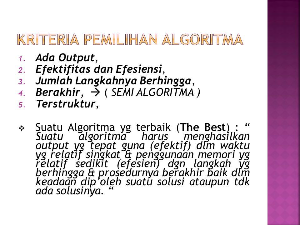 1. Ada Output, 2. Efektifitas dan Efesiensi, 3. Jumlah Langkahnya Berhingga, 4. Berakhir,  ( SEMI ALGORITMA ) 5. Terstruktur,  Suatu Algoritma yg te