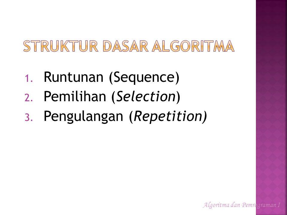 1. Runtunan (Sequence) 2. Pemilihan (Selection) 3. Pengulangan (Repetition) Algoritma dan Pemrograman I