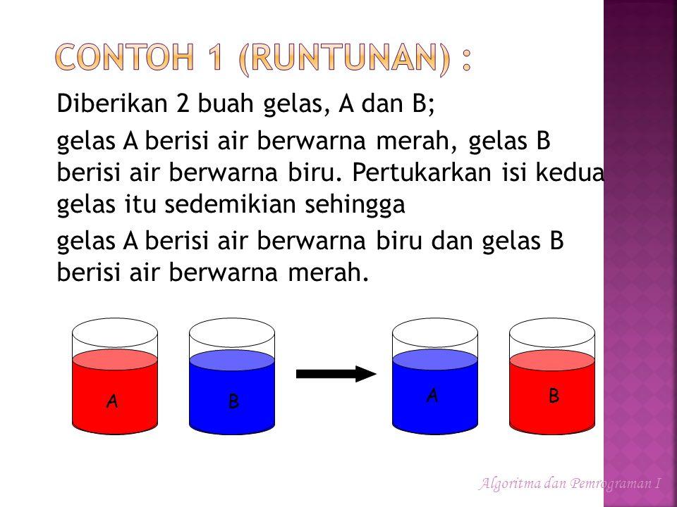 Tuangkan air dari gelas A kedalam gelas B Tuangkan air dari gelas B kedalam gelas A Caranya : Kita siapkan satu buah gelas C untuk menampung sementara air dari gelas A sebelum dipindah ke gelas B Algoritma dan Pemrograman I