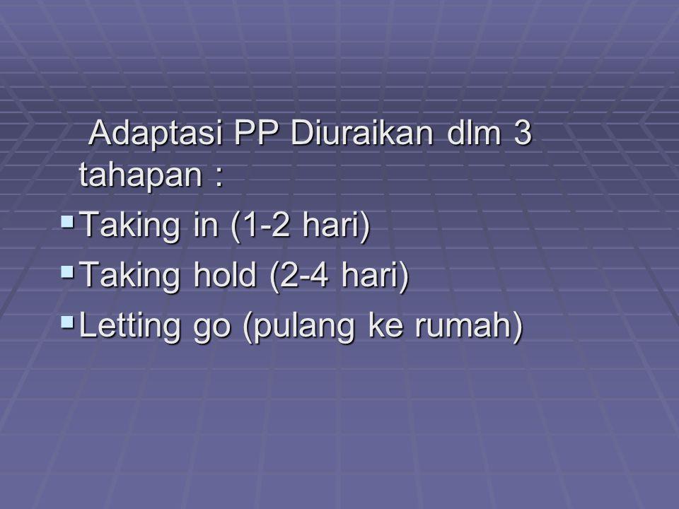 Adaptasi PP Diuraikan dlm 3 tahapan : Adaptasi PP Diuraikan dlm 3 tahapan :  Taking in (1-2 hari)  Taking hold (2-4 hari)  Letting go (pulang ke ru