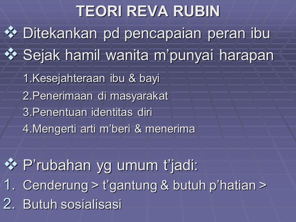 TEORI REVA RUBIN  Ditekankan pd pencapaian peran ibu  Sejak hamil wanita m'punyai harapan 1.Kesejahteraan ibu & bayi 2.Penerimaan di masyarakat 3.Pe