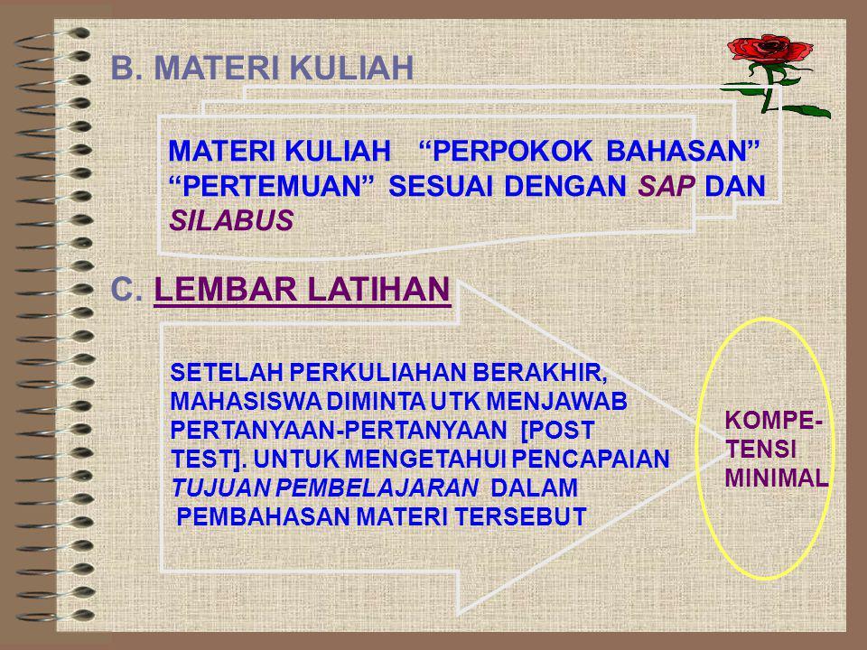 B.MATERI KULIAH C.
