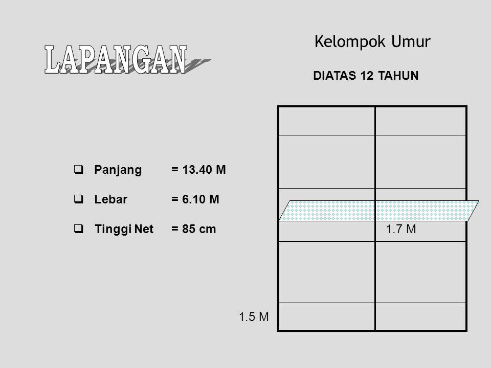  Panjang = 13.40 M  Lebar= 6.10 M  Tinggi Net = 85 cm DIATAS 12 TAHUN 1.7 M 1.5 M Kelompok Umur