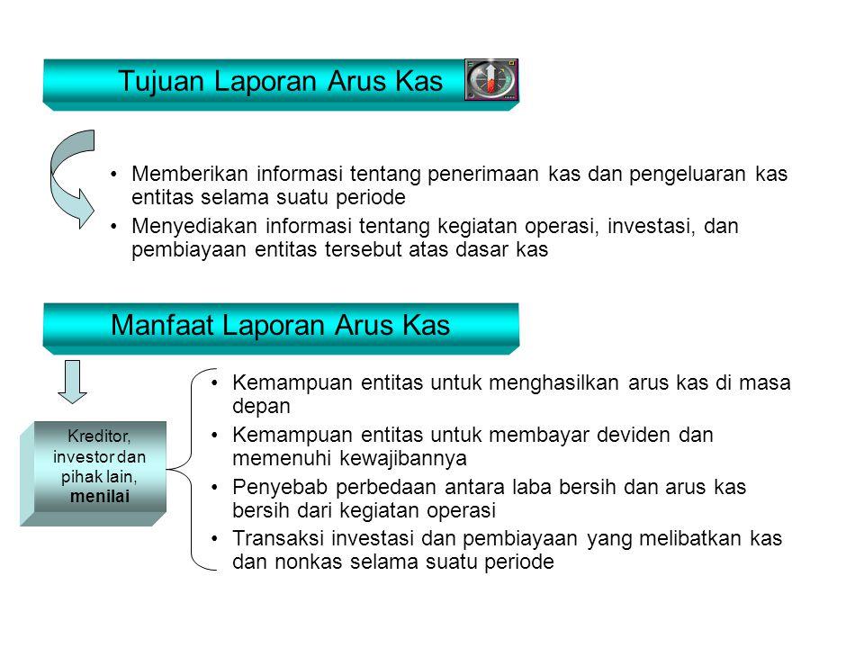 Tujuan Laporan Arus Kas •Memberikan informasi tentang penerimaan kas dan pengeluaran kas entitas selama suatu periode •Menyediakan informasi tentang k