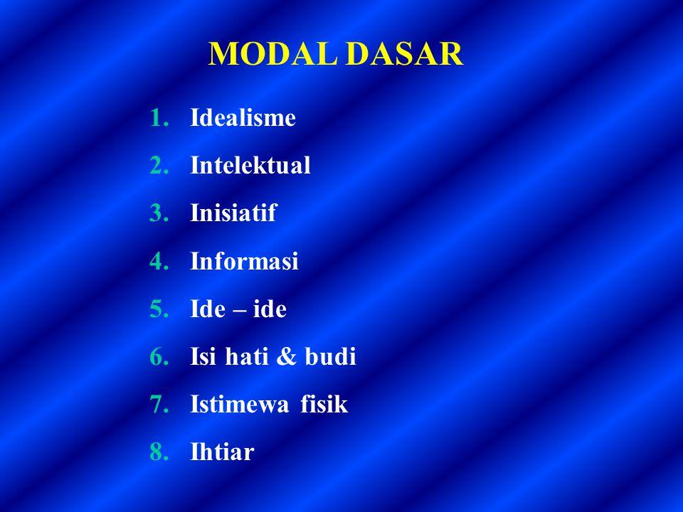 7.Tidak pernah merasa puas, terus menerus melakukan inovasi dan improvisasi demi perbaikan selanjutnya 8.Memiliki tanggung jawab moral yang baik