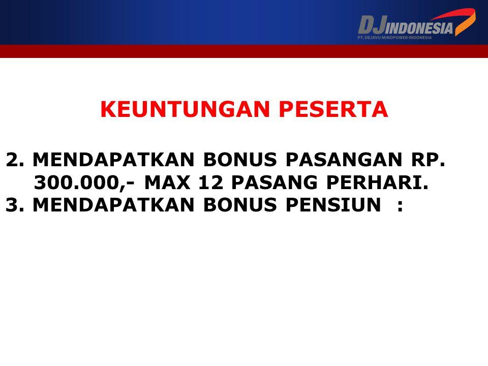 KEUNTUNGAN PESERTA 2. MENDAPATKAN BONUS PASANGAN RP. 300.000,- MAX 12 PASANG PERHARI. 3. MENDAPATKAN BONUS PENSIUN :