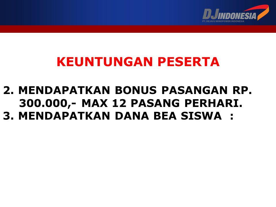 KEUNTUNGAN PESERTA 2. MENDAPATKAN BONUS PASANGAN RP. 300.000,- MAX 12 PASANG PERHARI. 3. MENDAPATKAN DANA BEA SISWA :
