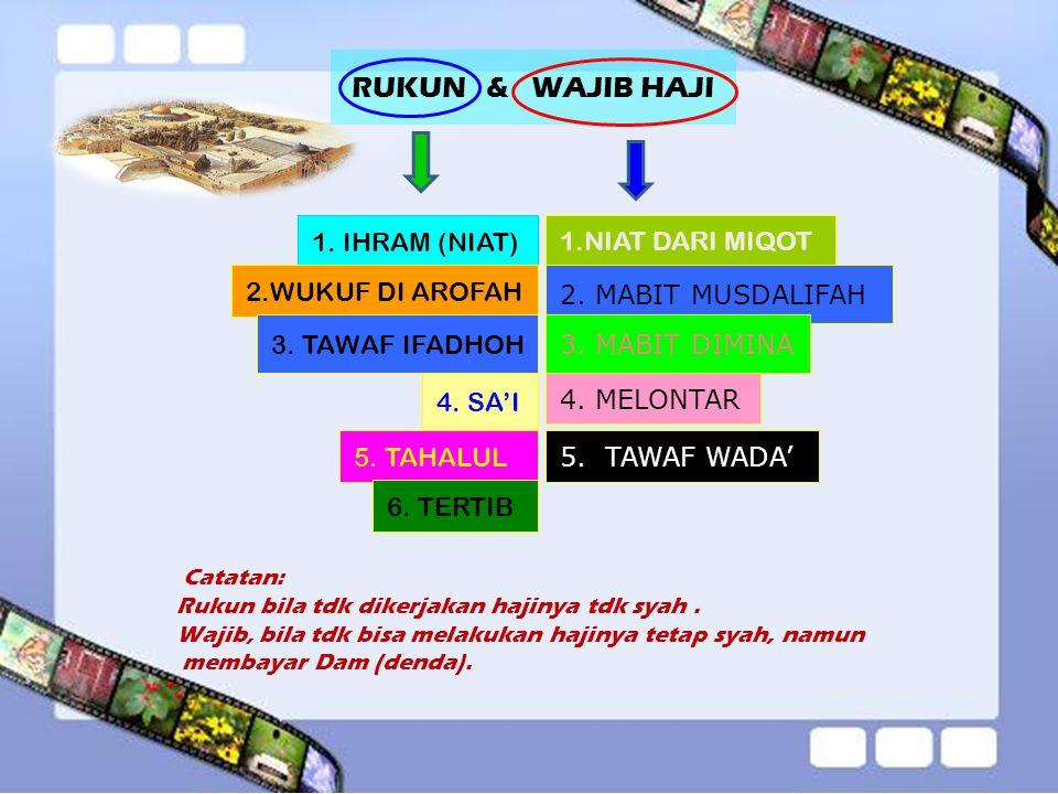 • Hajji/Umrah Berarati Ziarah yaitu sengaja datang ke Tanah Suci untuk melakukan rangkaian ibadah dengan syarat-syarat yang telah ditentukan. Tammatu'