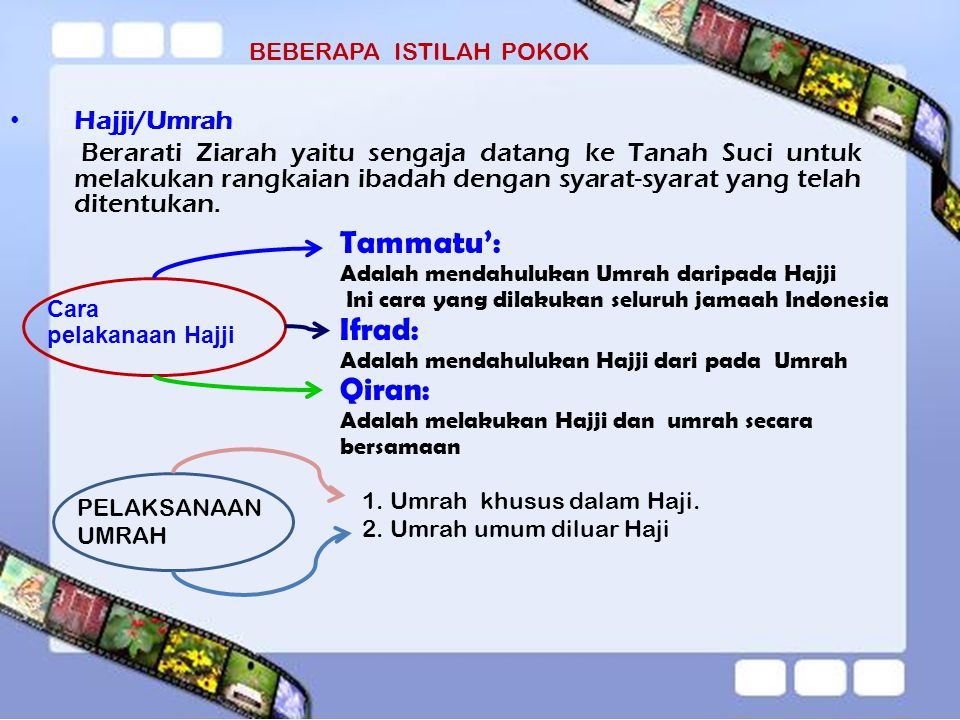 HAJI dan UMRAH Ziarah (sengaja datang) Tanah Suci (Makkah dan Madinah Ibadah (ridho Allah/surga) BEBERAPA ISTILAH POKOK