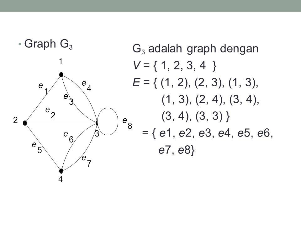 • Graph G 3 G 3 adalah graph dengan V = { 1, 2, 3, 4 } E = { (1, 2), (2, 3), (1, 3), (1, 3), (2, 4), (3, 4), (3, 4), (3, 3) } = { e1, e2, e3, e4, e5,