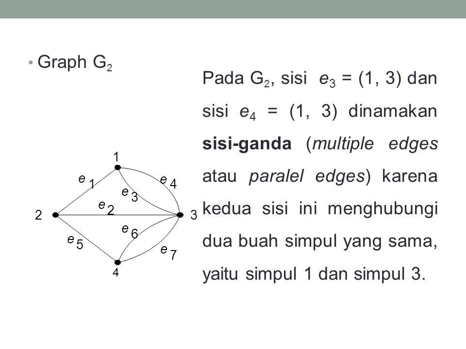 • Graph G 2 Pada G 2, sisi e 3 = (1, 3) dan sisi e 4 = (1, 3) dinamakan sisi-ganda (multiple edges atau paralel edges) karena kedua sisi ini menghubun