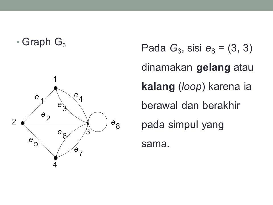 • Graph G 3 Pada G 3, sisi e 8 = (3, 3) dinamakan gelang atau kalang (loop) karena ia berawal dan berakhir pada simpul yang sama. 1 2 4 3 e 1 e 2 e 3