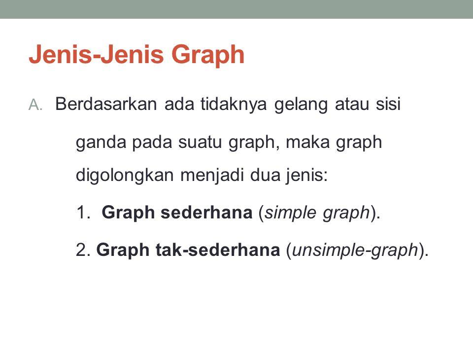 Jenis-Jenis Graph A. Berdasarkan ada tidaknya gelang atau sisi ganda pada suatu graph, maka graph digolongkan menjadi dua jenis: 1. Graph sederhana (s