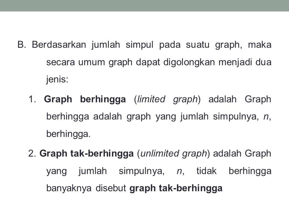 B. Berdasarkan jumlah simpul pada suatu graph, maka secara umum graph dapat digolongkan menjadi dua jenis: 1. Graph berhingga (limited graph) adalah G