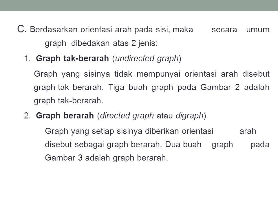 C. Berdasarkan orientasi arah pada sisi, maka secara umum graph dibedakan atas 2 jenis: 1. Graph tak-berarah (undirected graph) Graph yang sisinya tid