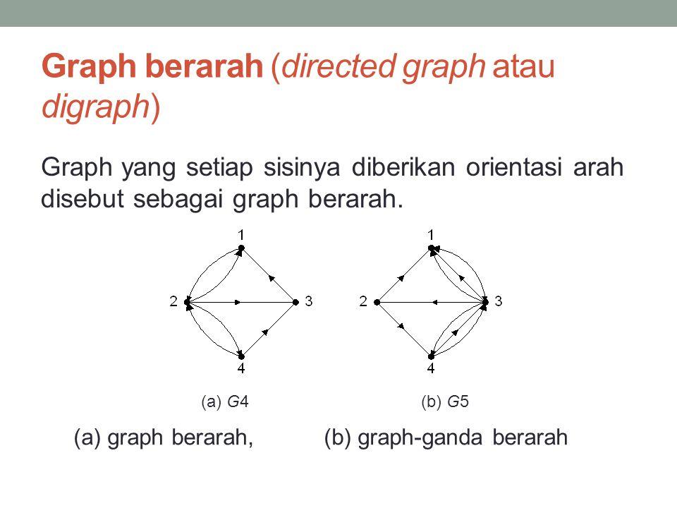 Graph berarah (directed graph atau digraph) Graph yang setiap sisinya diberikan orientasi arah disebut sebagai graph berarah. (a) G4 (b) G5 (a) graph