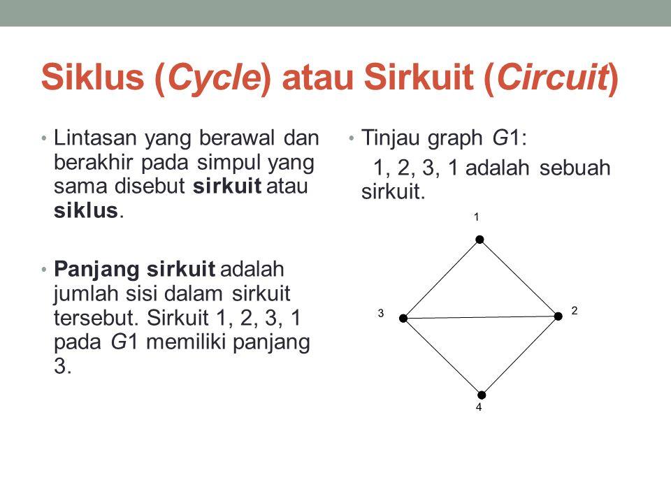 Siklus (Cycle) atau Sirkuit (Circuit) • Lintasan yang berawal dan berakhir pada simpul yang sama disebut sirkuit atau siklus. • Panjang sirkuit adalah