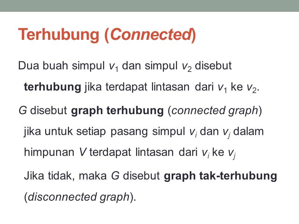 Terhubung (Connected) Dua buah simpul v 1 dan simpul v 2 disebut terhubung jika terdapat lintasan dari v 1 ke v 2. G disebut graph terhubung (connecte