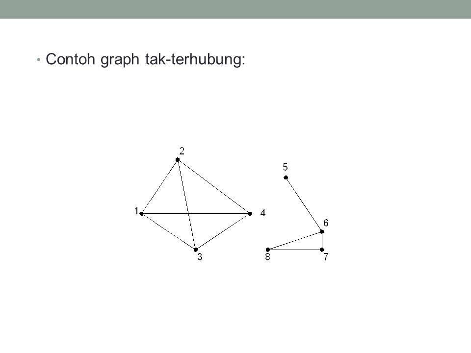 • Contoh graph tak-terhubung: