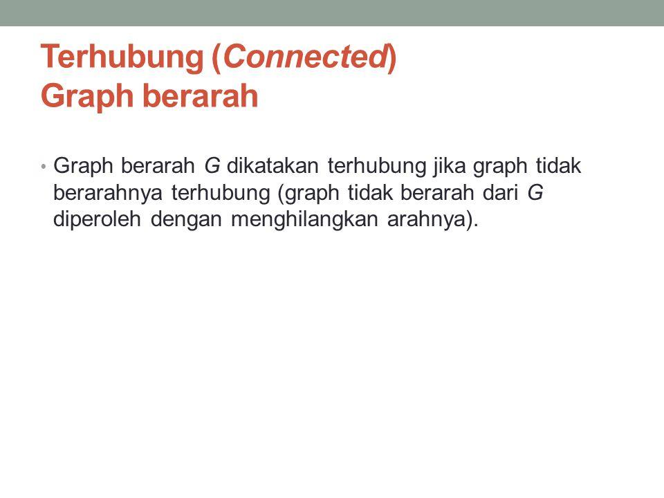 Terhubung (Connected) Graph berarah • Graph berarah G dikatakan terhubung jika graph tidak berarahnya terhubung (graph tidak berarah dari G diperoleh