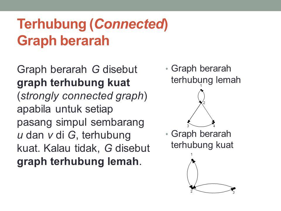 Terhubung (Connected) Graph berarah Graph berarah G disebut graph terhubung kuat (strongly connected graph) apabila untuk setiap pasang simpul sembara