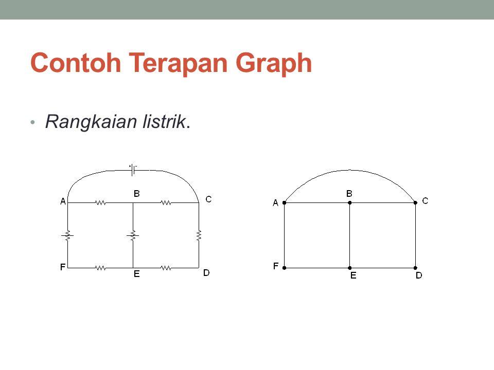 Contoh Terapan Graph • Rangkaian listrik.