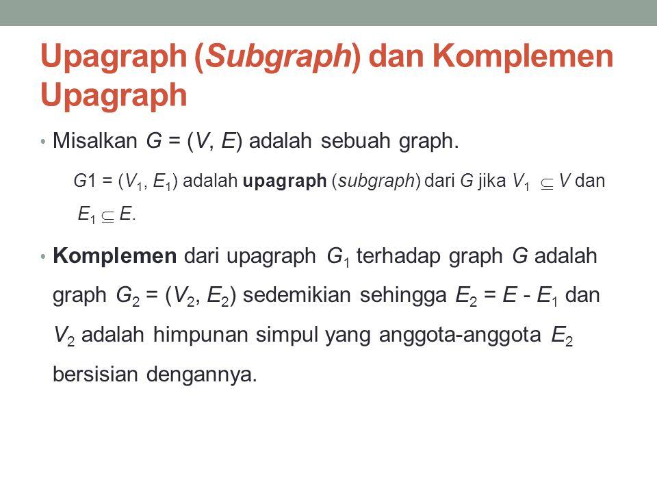 Upagraph (Subgraph) dan Komplemen Upagraph • Misalkan G = (V, E) adalah sebuah graph. G1 = (V 1, E 1 ) adalah upagraph (subgraph) dari G jika V 1  V